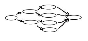 demonstration of my branching path